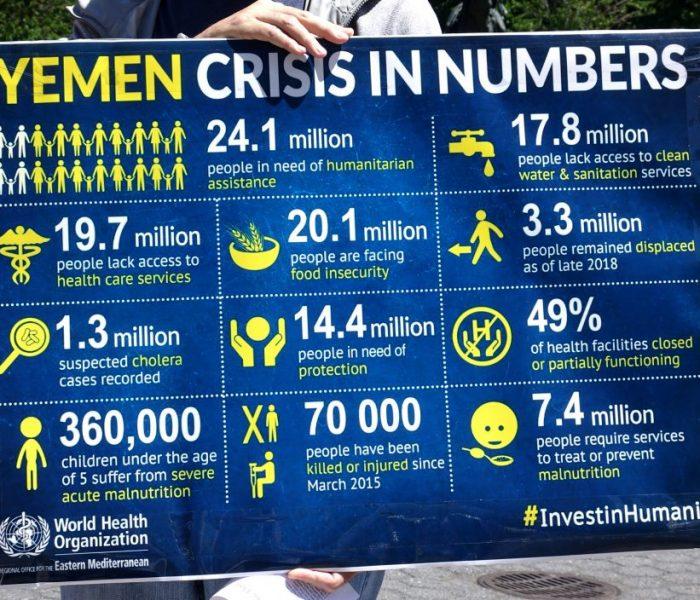 Yemen stats